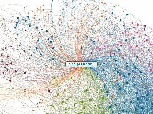 Analytic NetworkProcess - Analityczny Proces Sieciowy