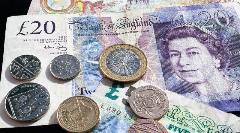 Dofinansowanie Unijne Na Innowacje