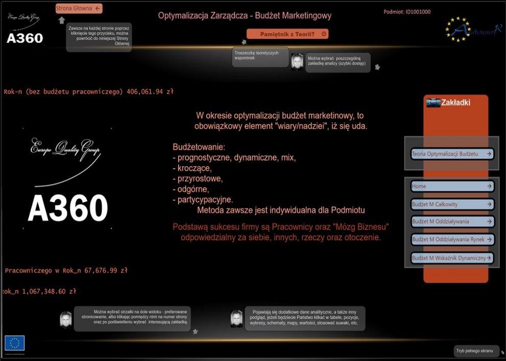 A360 Monitor Zarządzania, kokpit Menadżerski, Dashboard Lidera, Dashboard Projektowy, Kokpit Zarządu,