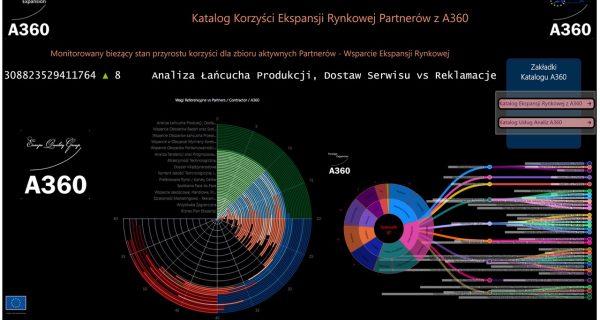 Katalog_Ekspansji_Rynkowej_z_A360